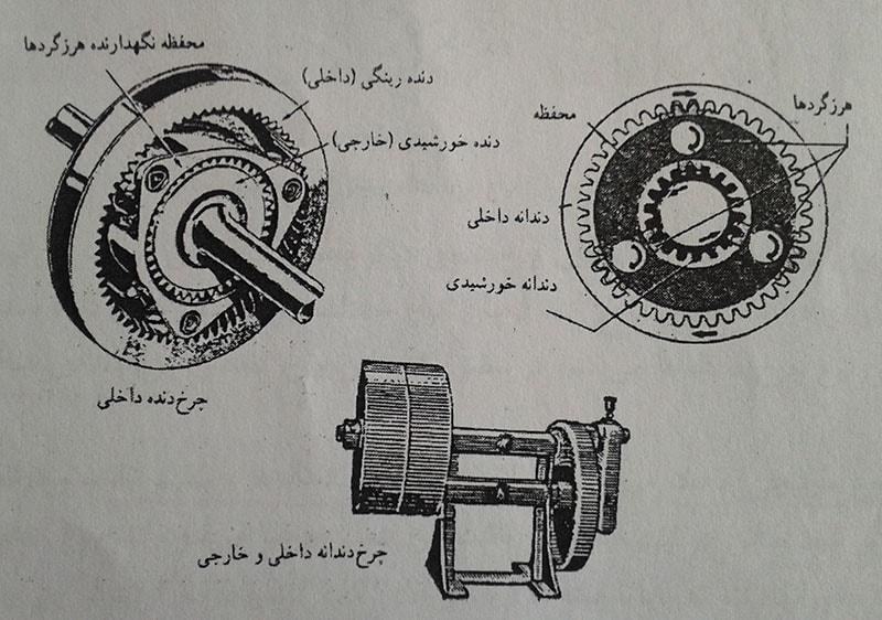 چرخدنده داخلی